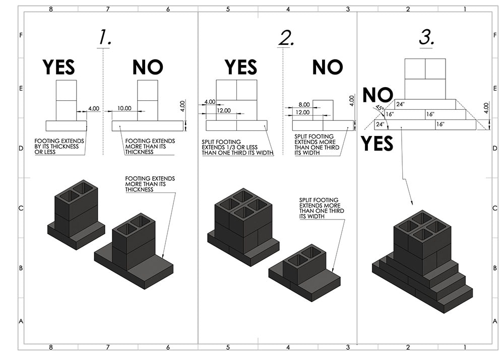 Setting Up Your Tiny Home - Figure 3